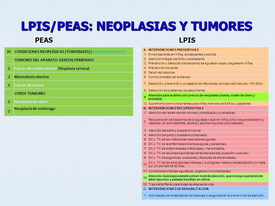 LPIS/PEAS: NEOPLASIAS Y TUMORES