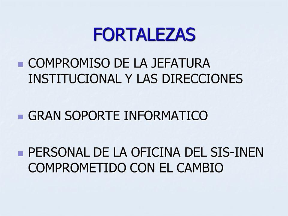 FORTALEZAS COMPROMISO DE LA JEFATURA INSTITUCIONAL Y LAS DIRECCIONES