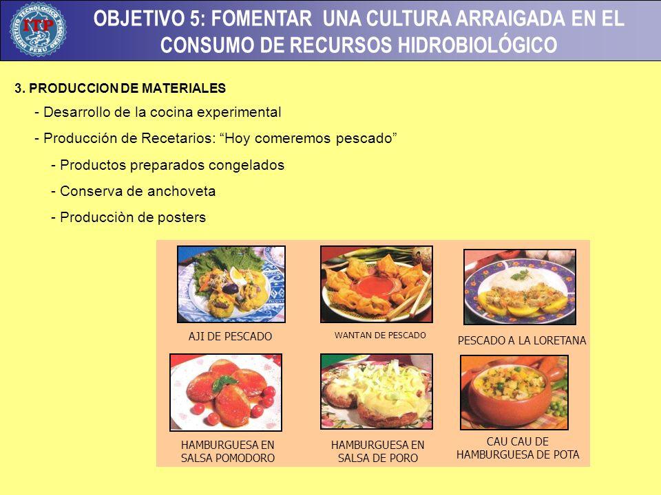 Desarrollo de la cocina experimental