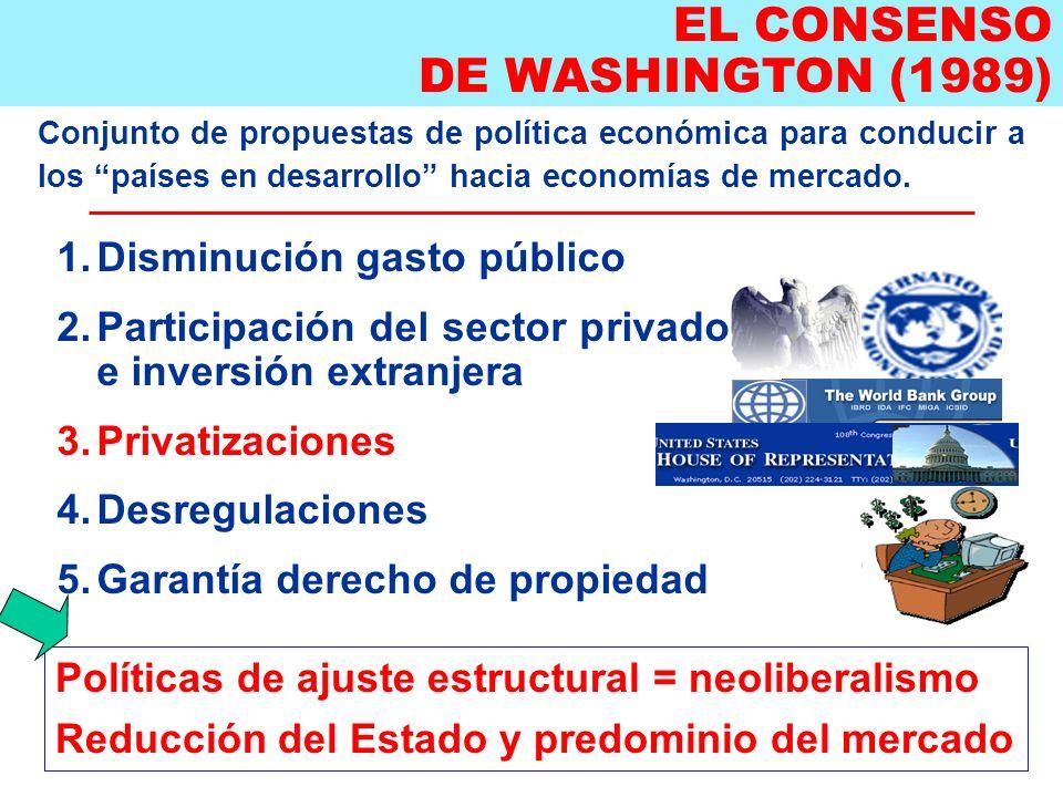 EL CONSENSO DE WASHINGTON (1989)