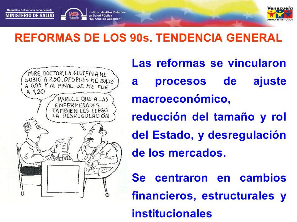 REFORMAS DE LOS 90s. TENDENCIA GENERAL