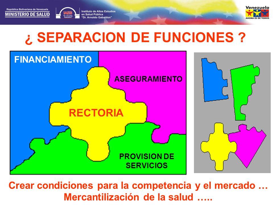 ¿ SEPARACION DE FUNCIONES