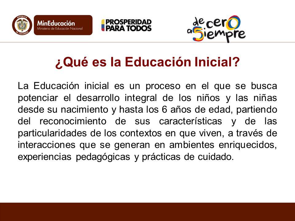 ¿Qué es la Educación Inicial