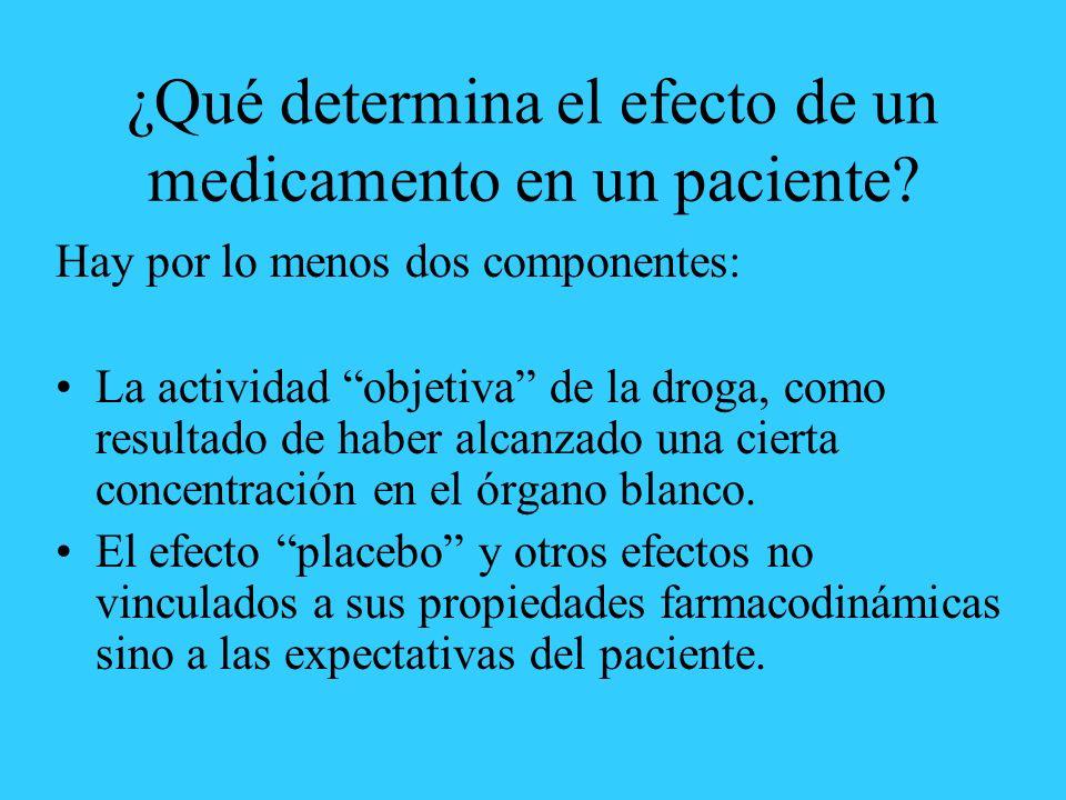 ¿Qué determina el efecto de un medicamento en un paciente