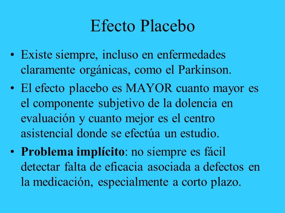 Efecto Placebo Existe siempre, incluso en enfermedades claramente orgánicas, como el Parkinson.