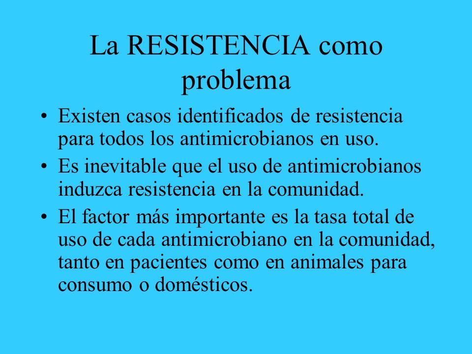 La RESISTENCIA como problema