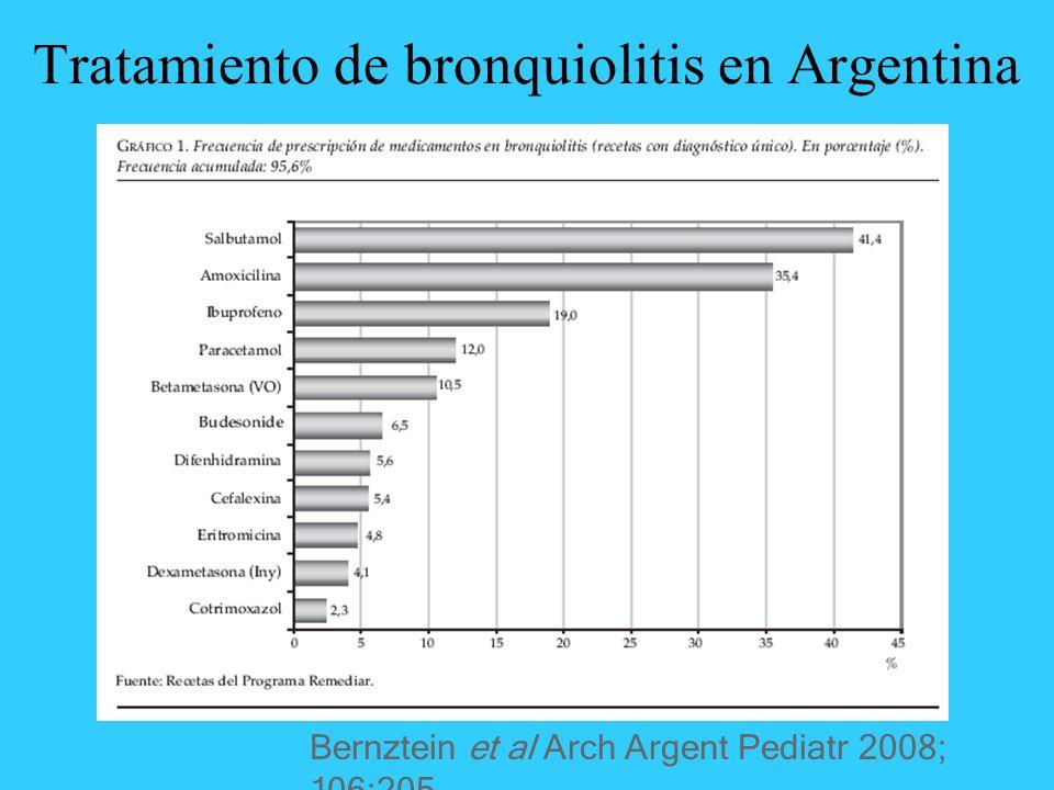 Tratamiento de bronquiolitis en Argentina