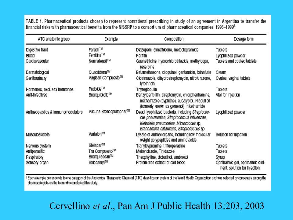 Cervellino et al., Pan Am J Public Health 13:203, 2003