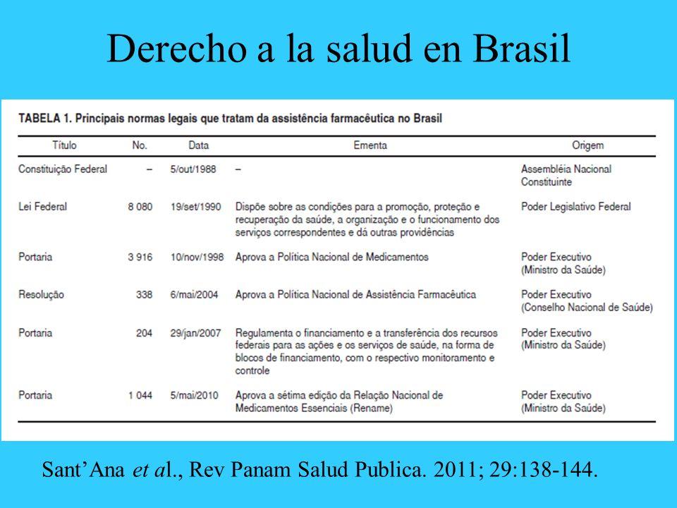 Derecho a la salud en Brasil