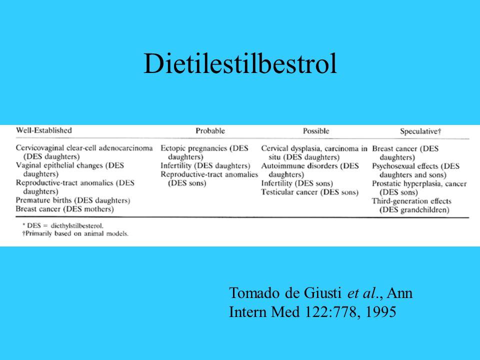 Dietilestilbestrol Tomado de Giusti et al., Ann Intern Med 122:778, 1995