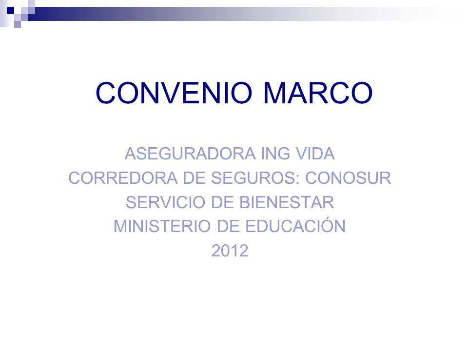 CONVENIO MARCO ASEGURADORA ING VIDA CORREDORA DE SEGUROS: CONOSUR