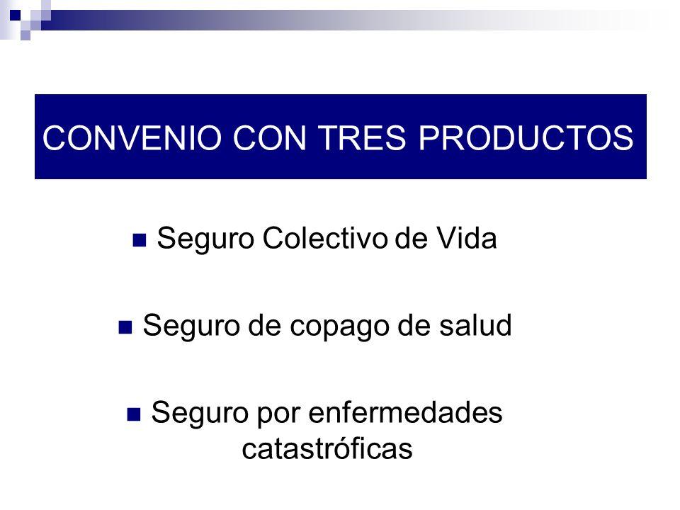 CONVENIO CON TRES PRODUCTOS