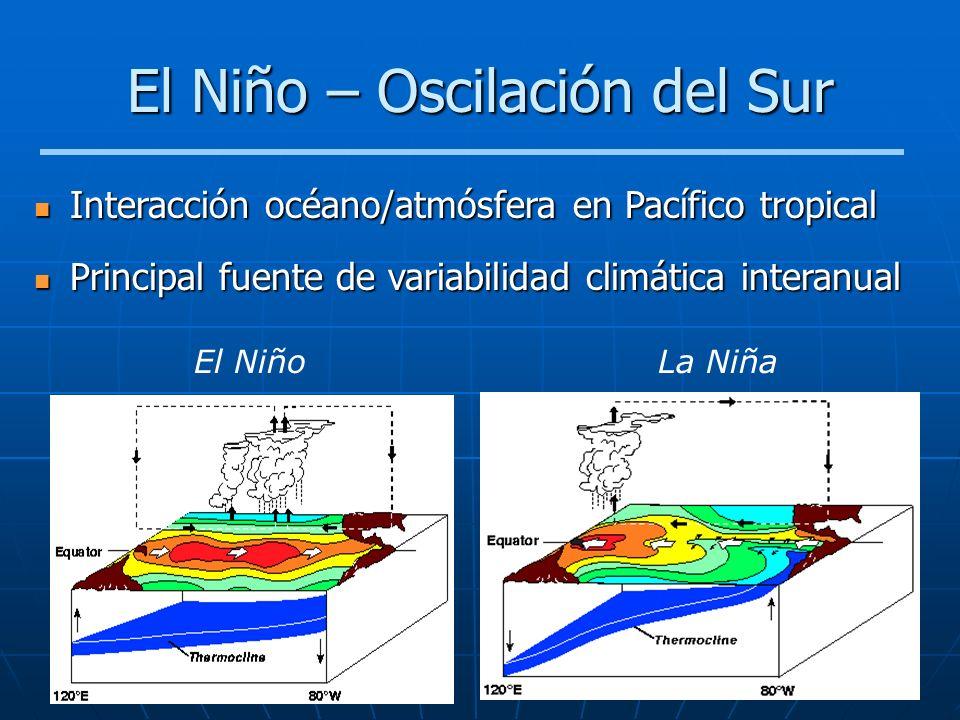 El Niño – Oscilación del Sur