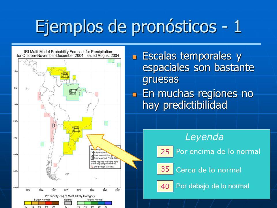 Ejemplos de pronósticos - 1