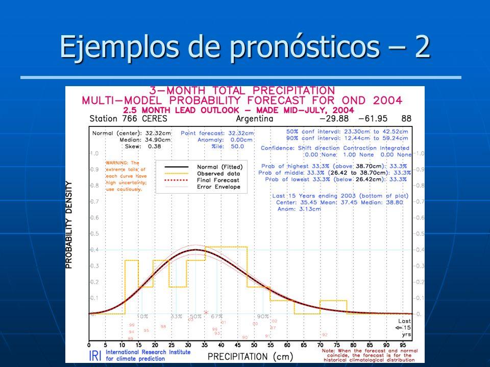 Ejemplos de pronósticos – 2