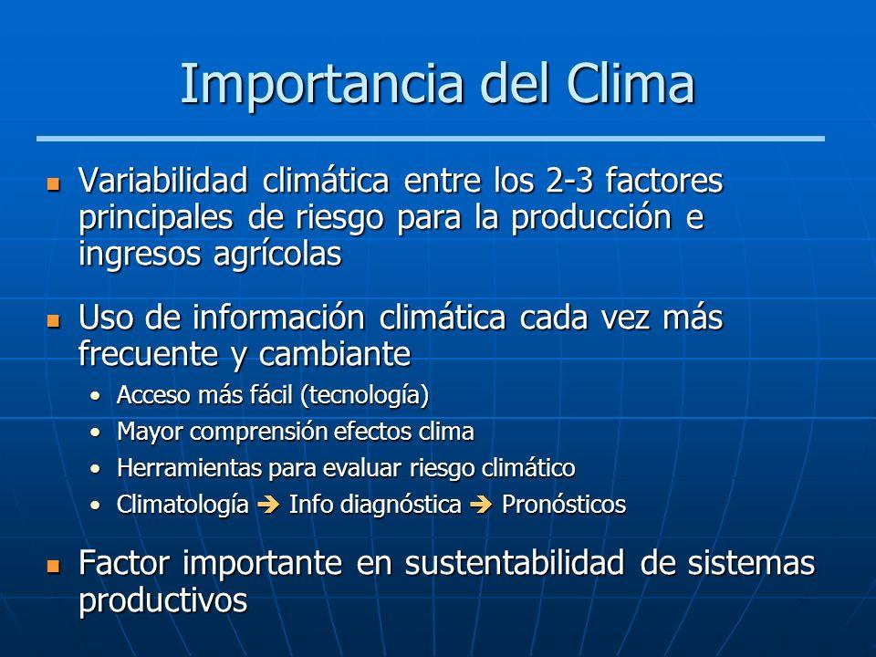 Importancia del Clima Variabilidad climática entre los 2-3 factores principales de riesgo para la producción e ingresos agrícolas.