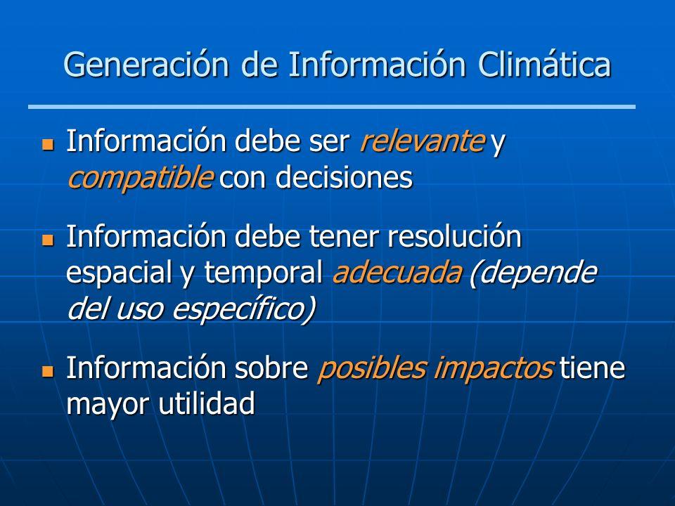 Generación de Información Climática