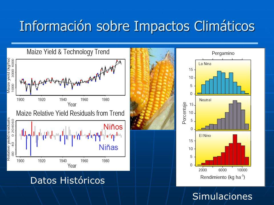 Información sobre Impactos Climáticos