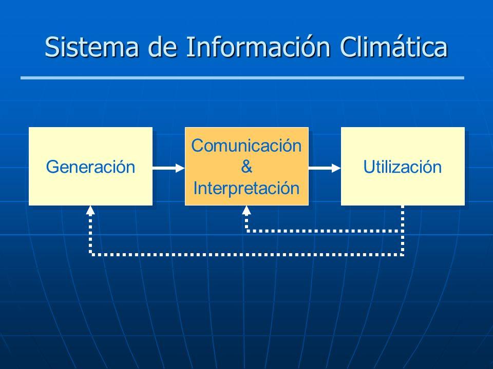 Sistema de Información Climática