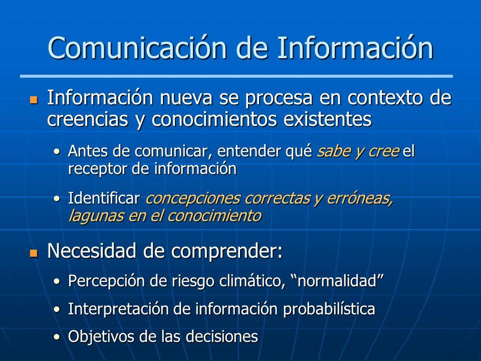 Comunicación de Información