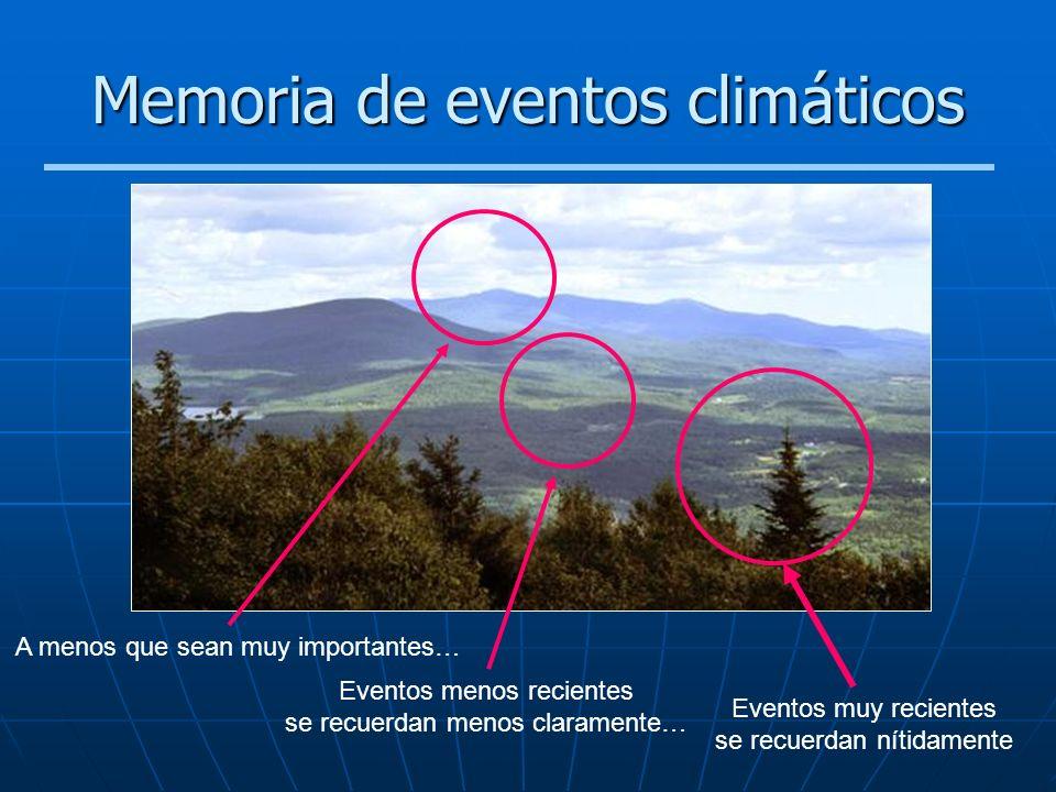 Memoria de eventos climáticos