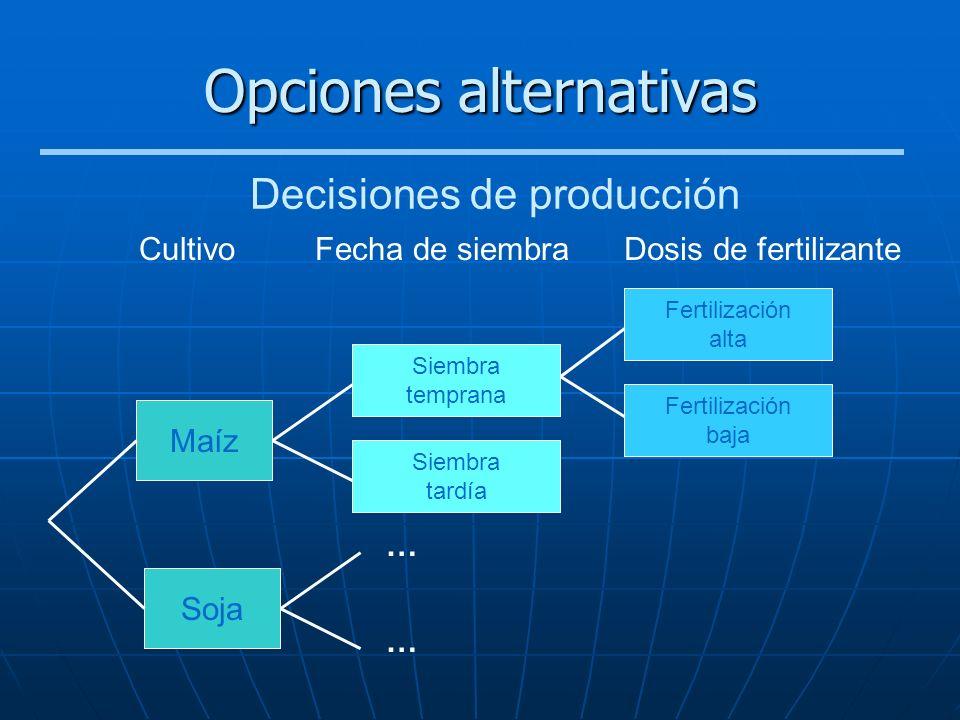Opciones alternativas