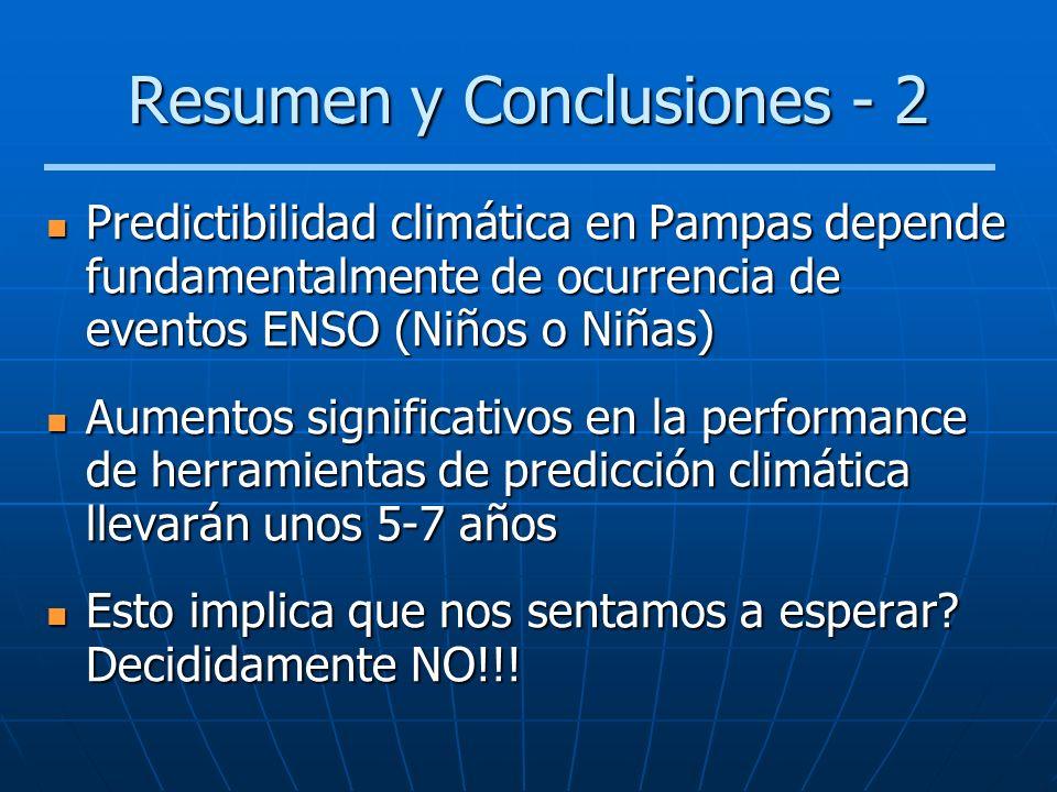 Resumen y Conclusiones - 2