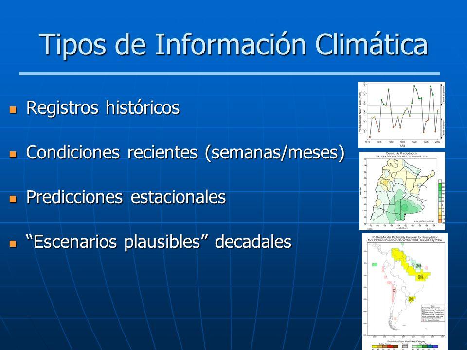 Tipos de Información Climática