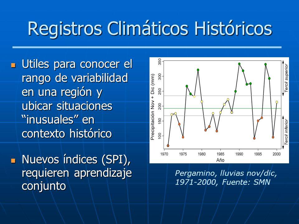 Registros Climáticos Históricos