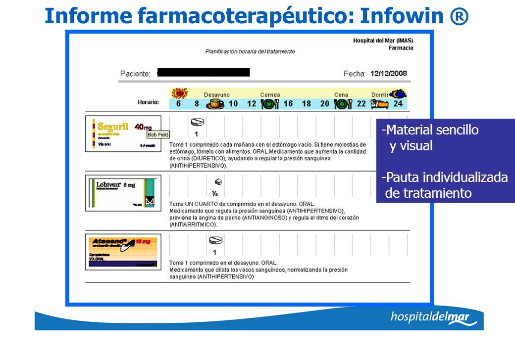 Informe farmacoterapéutico: Infowin ®