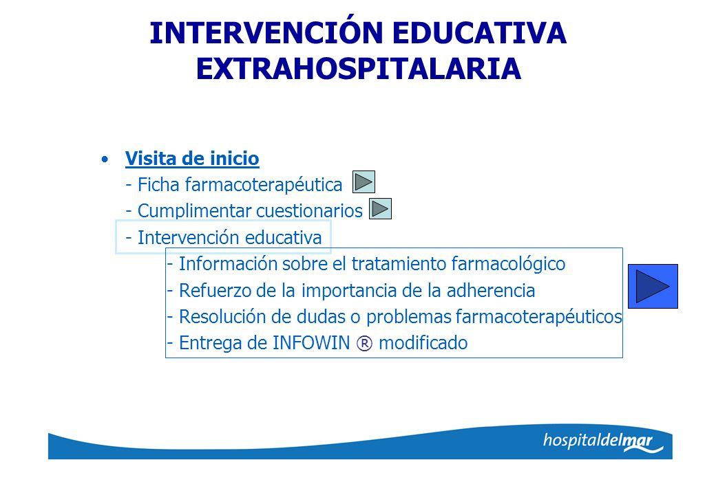 INTERVENCIÓN EDUCATIVA EXTRAHOSPITALARIA