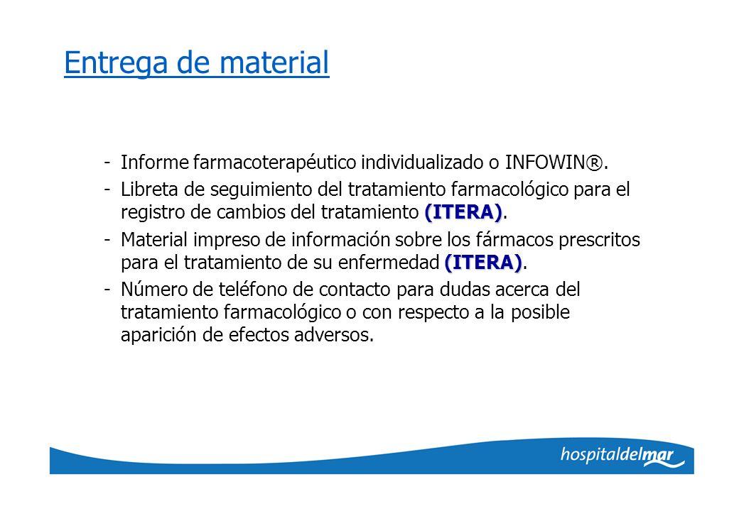 Entrega de material Informe farmacoterapéutico individualizado o INFOWIN®.