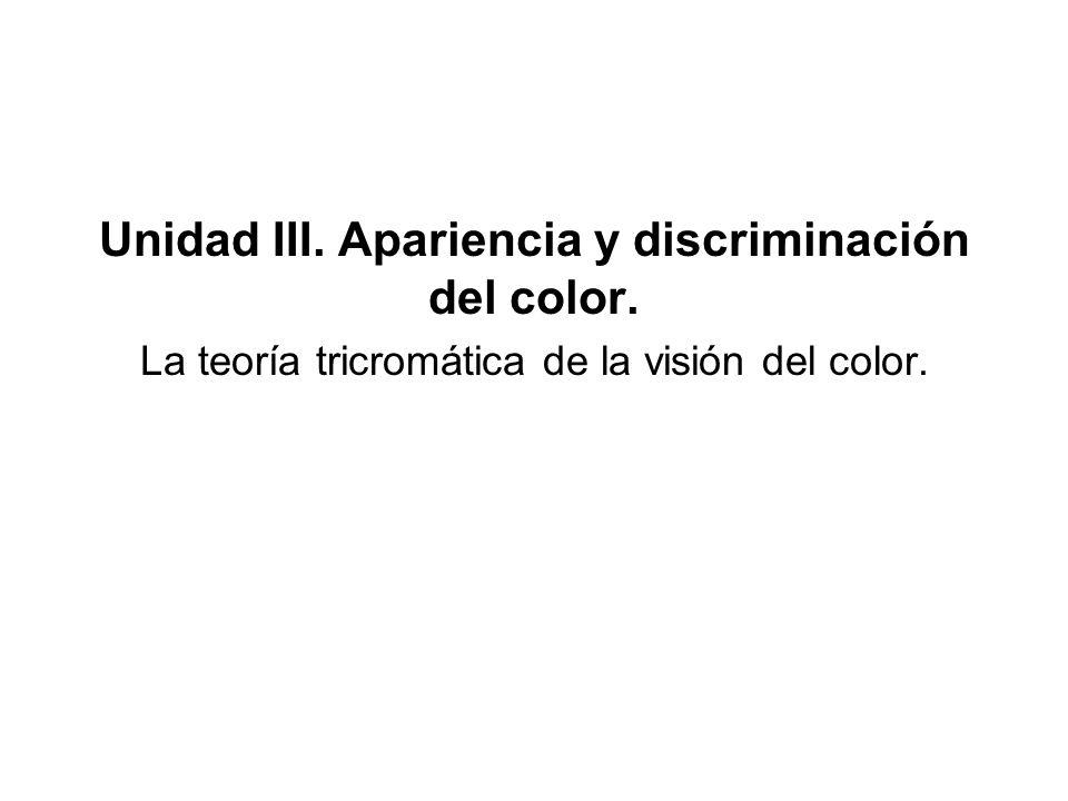 Unidad III. Apariencia y discriminación del color.
