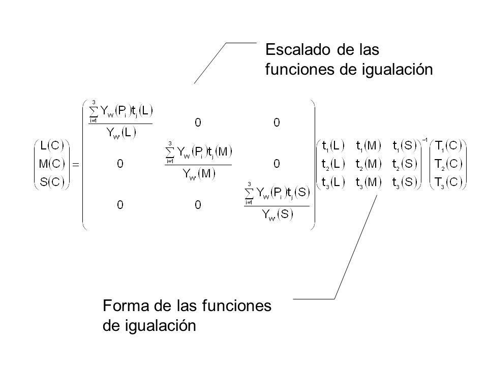 Escalado de las funciones de igualación