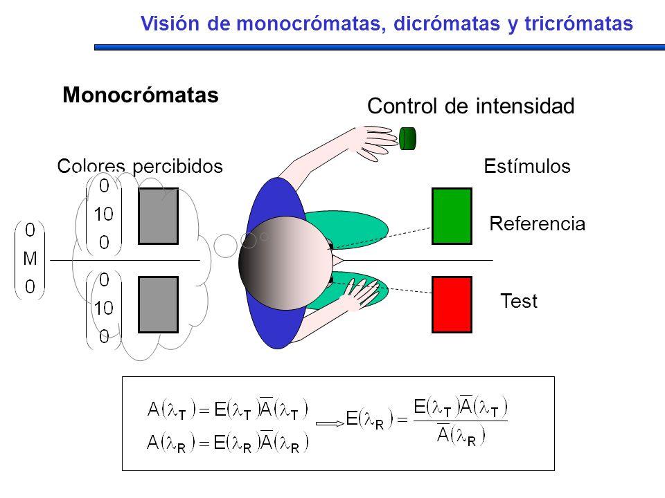 Monocrómatas Control de intensidad