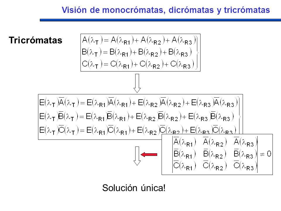 Tricrómatas Solución única!