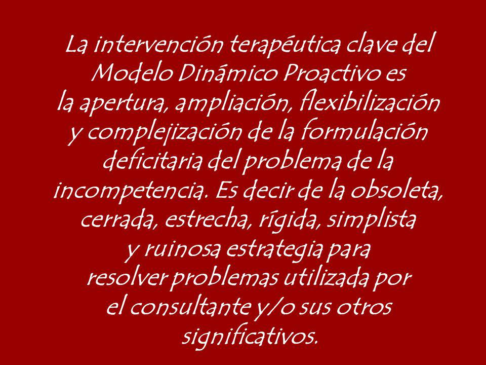 La intervención terapéutica clave del Modelo Dinámico Proactivo es