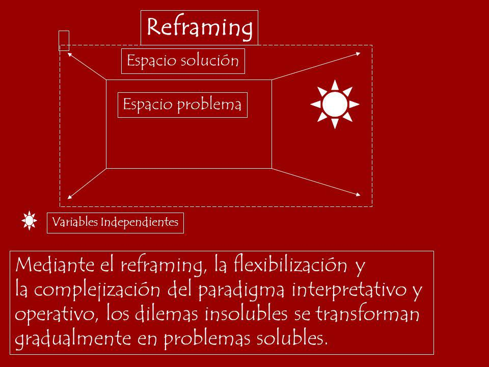 Reframing Mediante el reframing, la flexibilización y
