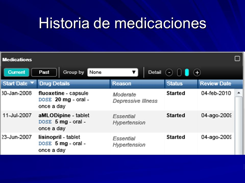 Historia de medicaciones