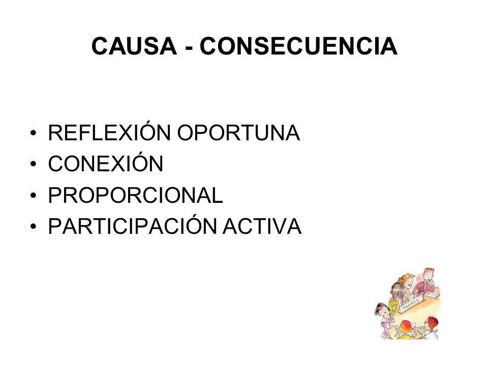 CAUSA - CONSECUENCIA REFLEXIÓN OPORTUNA CONEXIÓN PROPORCIONAL