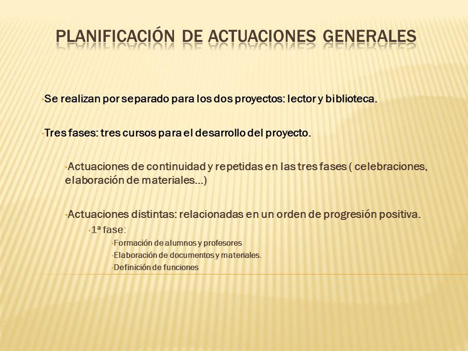 Planificación de actuaciones generales