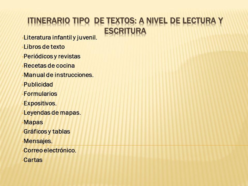 Itinerario Tipo de textos: a nivel de lectura y escritura
