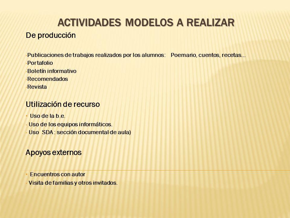 ACTIVIDADES MODELOS A REALIZAR