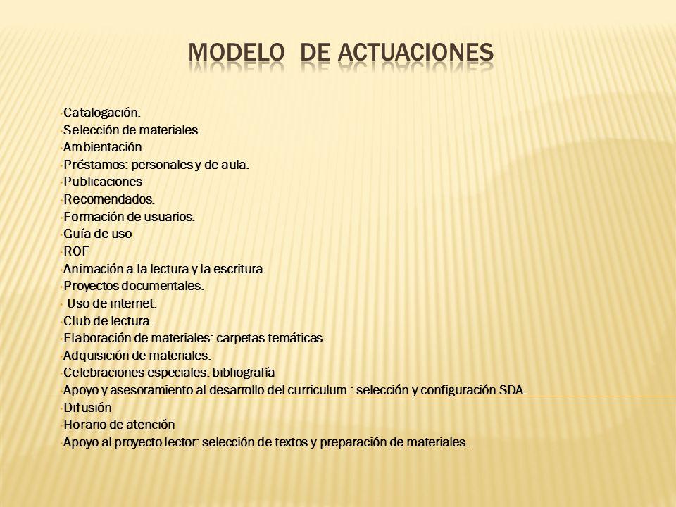 Modelo de Actuaciones Catalogación. Selección de materiales.