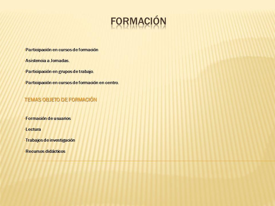 Formación TEMAS OBJETO DE FORMACIÓN