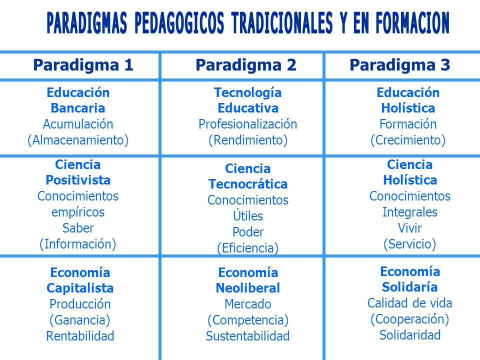 PARADIGMAS PEDAGOGICOS TRADICIONALES Y EN FORMACION