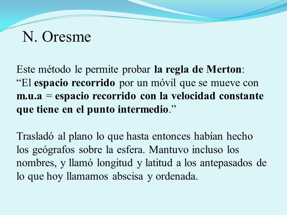 N. Oresme Este método le permite probar la regla de Merton: