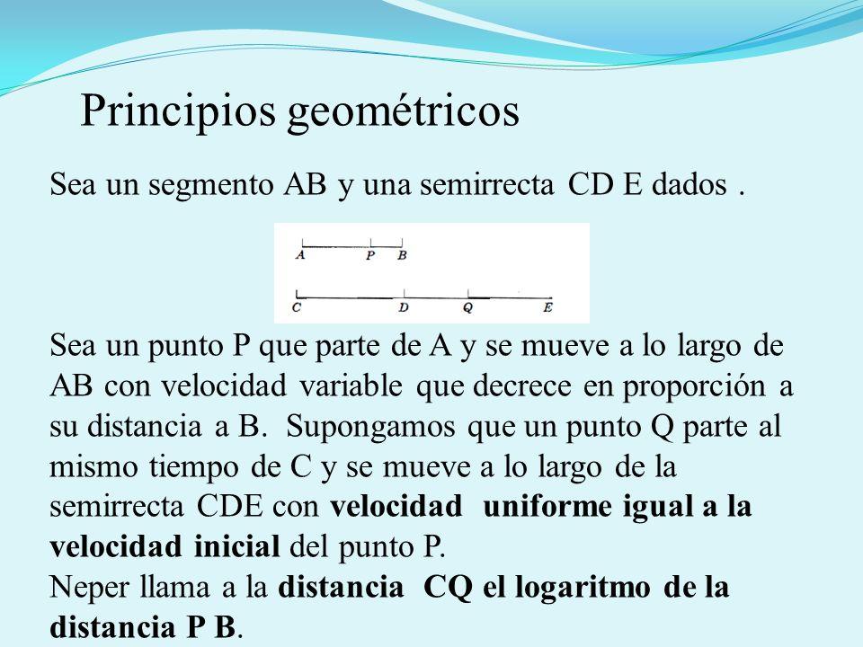 Principios geométricos
