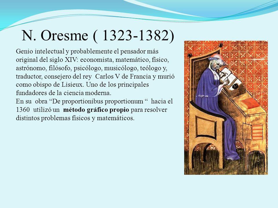 N. Oresme ( 1323-1382)
