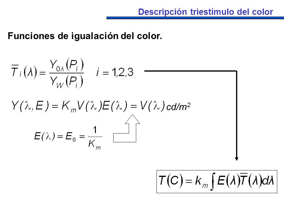 Funciones de igualación del color.